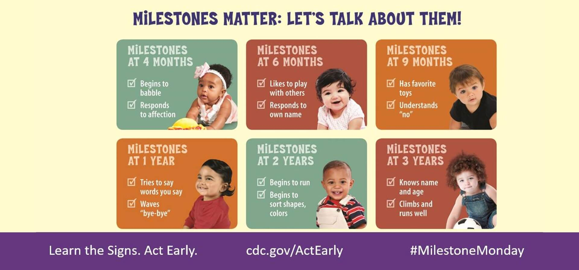 Milestones Matter, Let's talk about them. Gives milestone for children starting at 4 months. More information at cdc.gov/actearly
